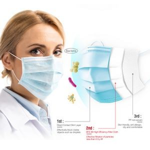 ASTM level 3 medical face mask High-filtration efficiency Disposable Face Mask Stock in California